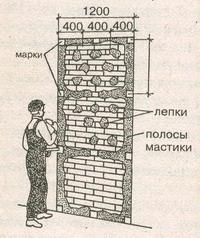 Утепление фасада дома из пеноблока